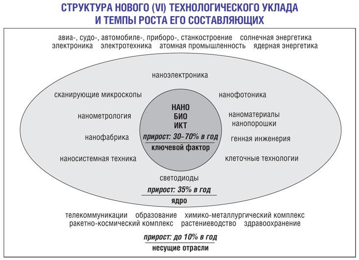 03-03