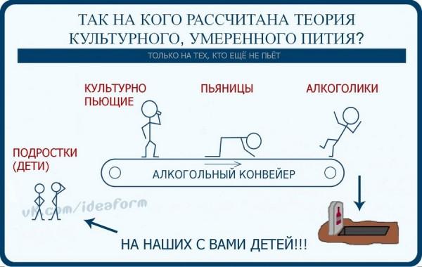 obrashhenie-o-preduprezhdenii-alkogolizacii-naseleniya-cherez-kinematograf-11-600x380-custom