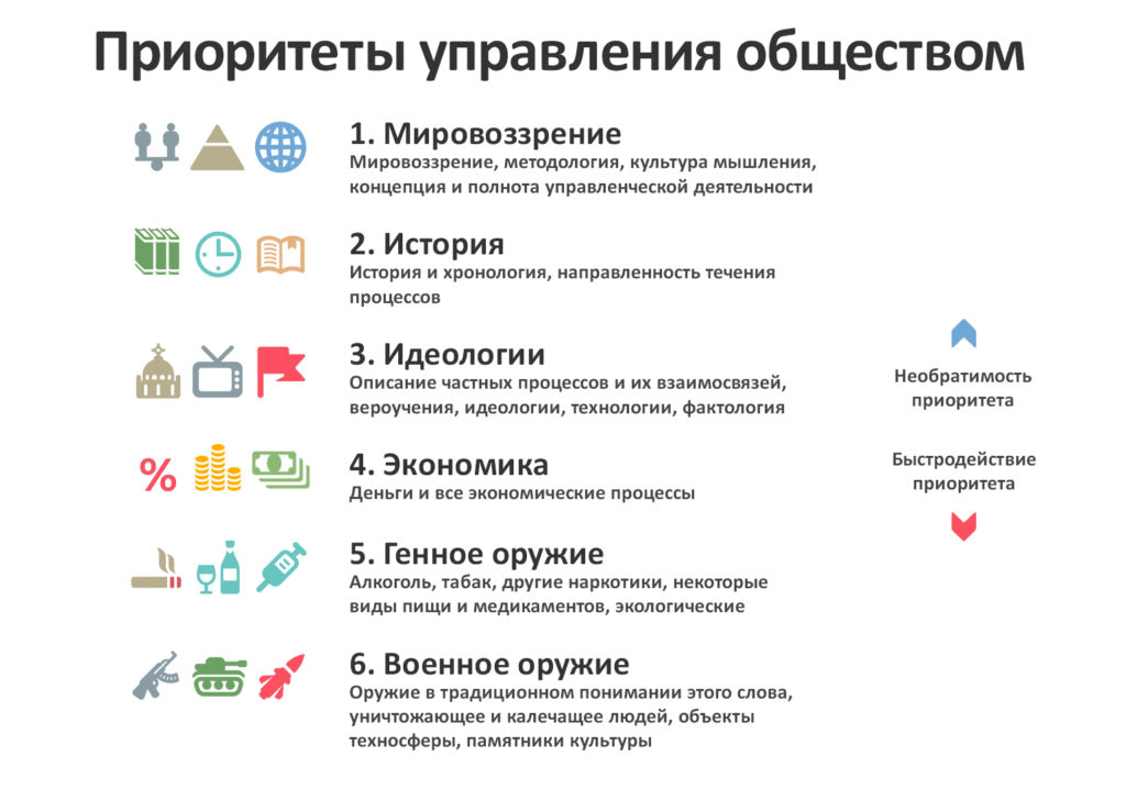 http://www.russiapost.su/wp-content/uploads/2018/05/krizis-05-1.png