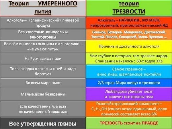 http://www.russiapost.su/wp-content/uploads/2018/06/alkogolnyiy-genotsid-po-razumu-krupnyim-kalibrom.jpg